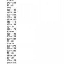 10月19日(木)【…