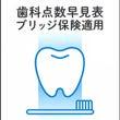 「歯科点数早見表」2…