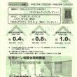 ★住宅ローンキャンペ…