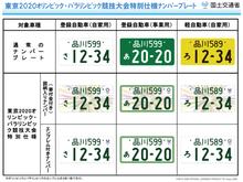 東京2020オリンピック・パラリンピック競技大会特別仕様ナンバープレート03