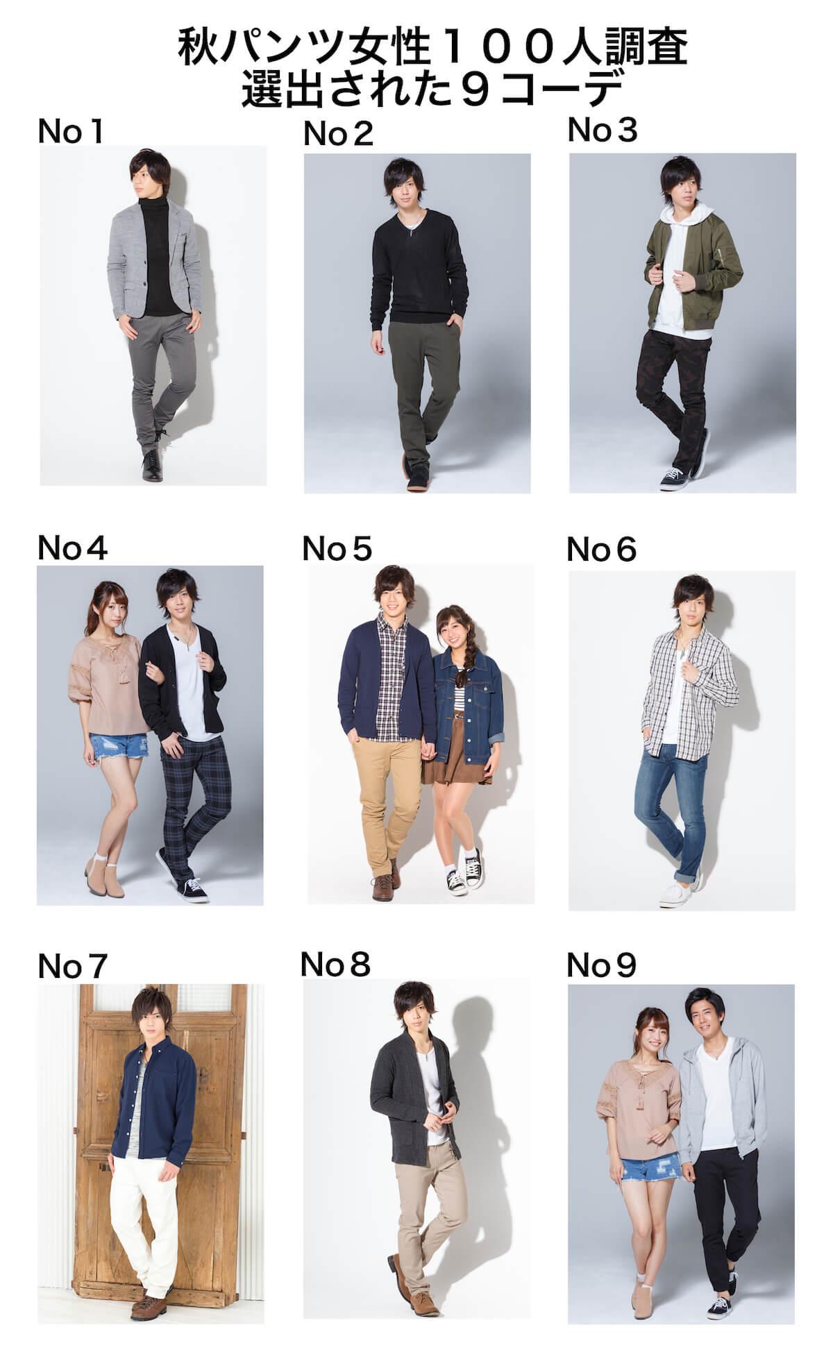 どのコーデも秋に着て見たいコーデばかり。 特にパンツはジーンズ・チノパン・カモ柄など、様々な種類のものが揃っています。