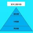 日本型福祉国家という…