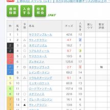 東京11R  天皇賞…