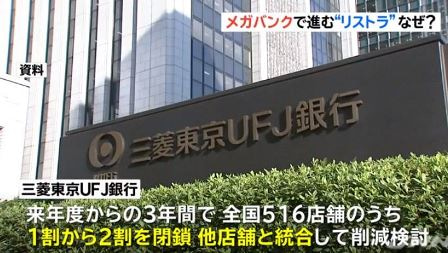 「三菱 東京 ufj 削減」の画像検索結果