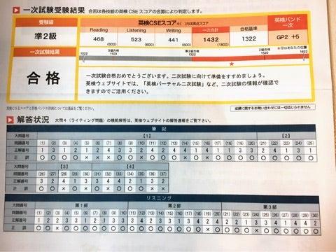2 英 合格 率 検 準 級 次 試験 二