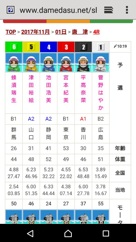 唐津 競艇 選手 コメント
