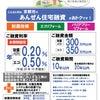 京都市のあんぜん住宅融資 金利0.2%の画像