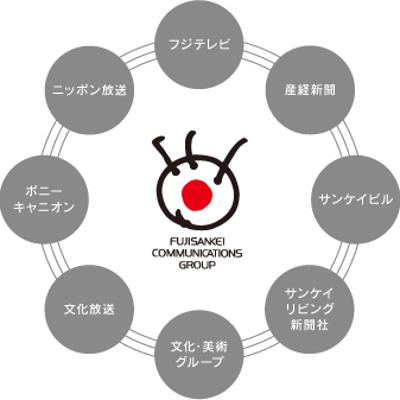 産経新聞の記者が語る「同じフジサンケイグループなのにフジテレビと産経新聞で論調がの記事に添付されている画像