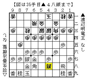 第30期竜王戦七番勝負第2局-1