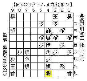 第30期竜王戦七番勝負第2局-5