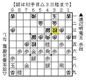 第30期竜王戦七番勝負第2局-3