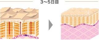 {F3C21BDF-8F14-4264-9B09-AE3A8DB73BCB}