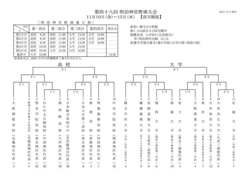 第48回明治神宮野球大会(山型)決定❢❢   福々日和[聖光野球応援団 ...