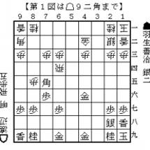 将棋竜王戦第3局:渡…