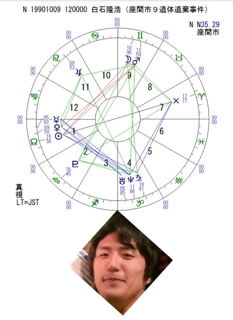 【占星術】ホロスコープチャート作成 | 無料占いの決定版 GoisuNet