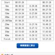 下関海響マラソン記録…