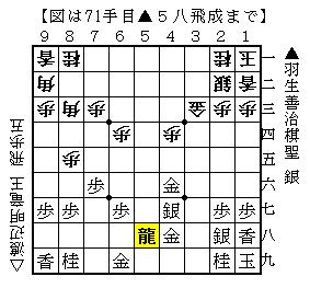 第30期竜王戦七番勝負第3局-5