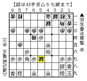 第30期竜王戦七番勝負第3局-2