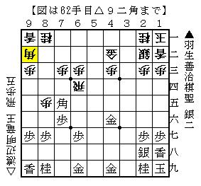 第30期竜王戦七番勝負第3局-4