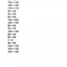 11月12日(日)【…