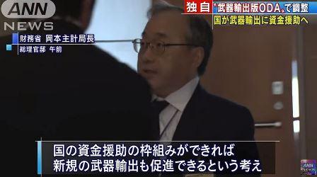 アメリカの日本ステルス支配の構造(1)
