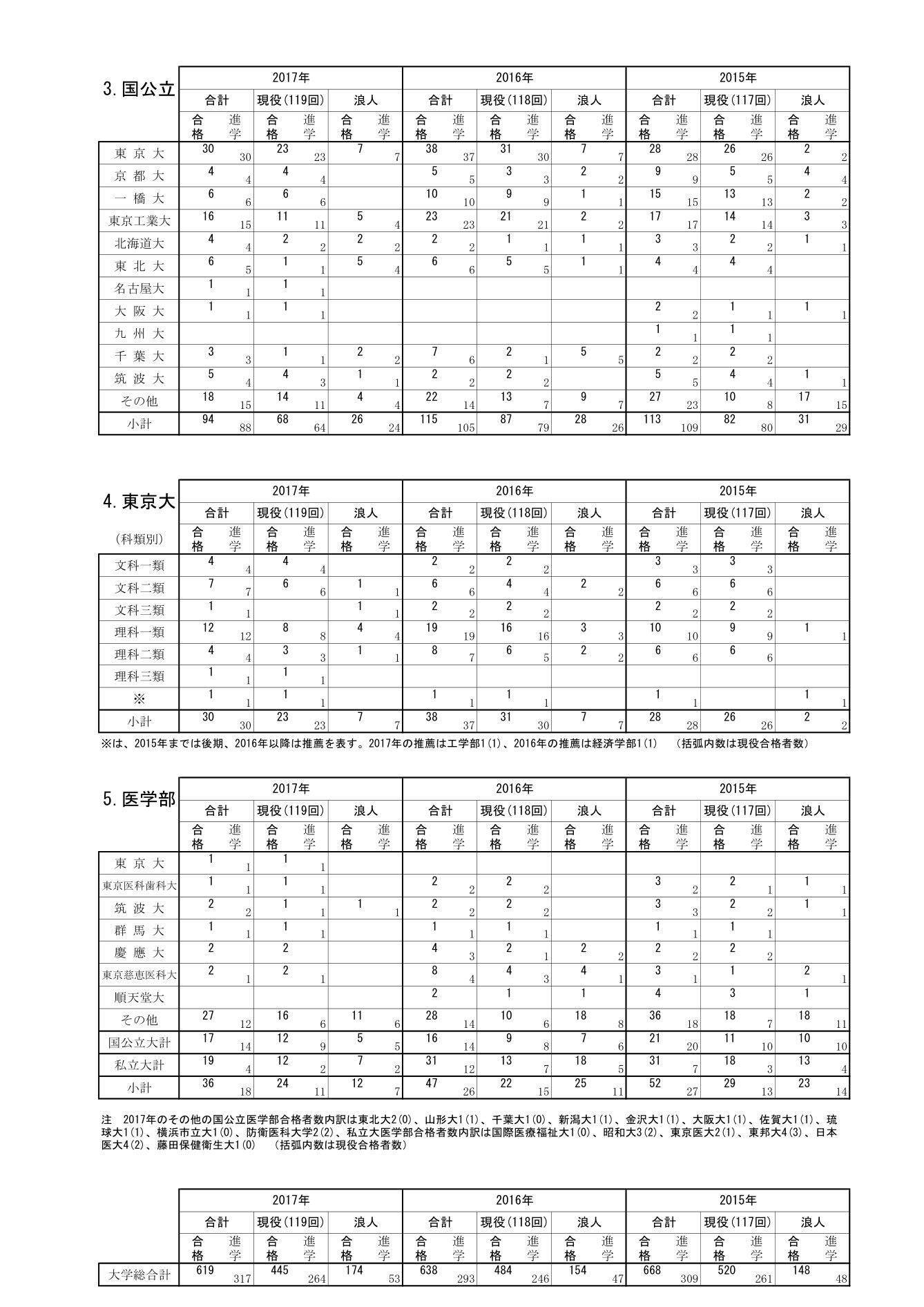 筑波 大学 附属 中学校 根強い人気を誇る筑波大学附属中学校の特徴・魅力とは?