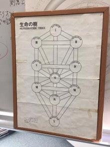 栃木開催!生命の樹使い方講座