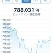 ☆【投資ネタ】ビット…