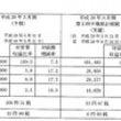 IPO初値予想 SG…