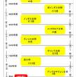 加古川でお茶会(鑑定…