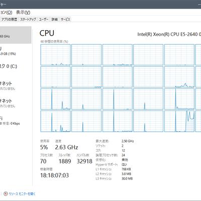 【激安パソコン】中古のXeon PC購入レビュー【個人使用で超高性能】の記事に添付されている画像