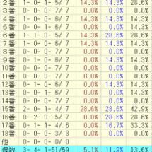 ジャパンカップ(デー…