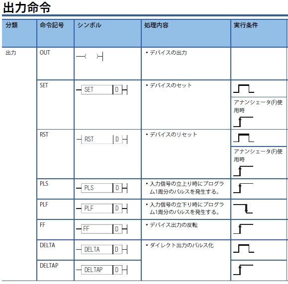三菱 plc 応用 命令