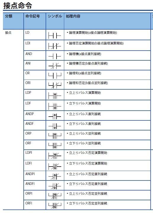 三菱 シーケンサ 命令 マニュアル