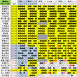 欅坂46 5th個別…