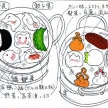 西安にて・餃子宴