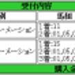 京都6R⇒結果