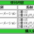 京都10R⇒結果