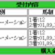 東京12R⇒結果