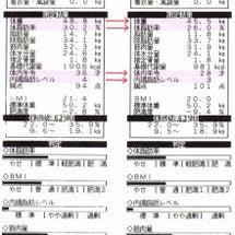 ダイエット報告☆40…