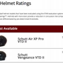 ヘルメット購入記①