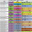 乃木坂46・欅坂46…
