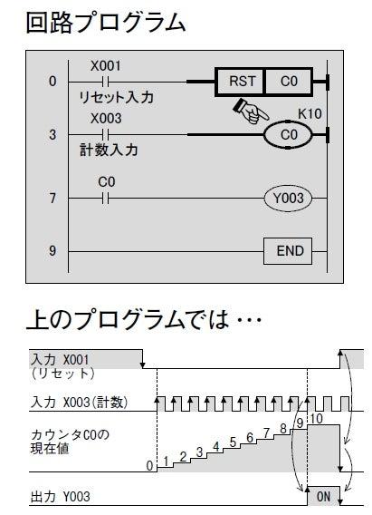 三菱 plc 命令 一覧