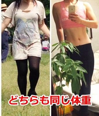 増える 体重 ダイエット トレ 筋 ダイエット筋トレは体重が増える 細マッチョの標準体重と体脂肪率も解説│【公式】公益社団法人 日本パワーリフティング協会