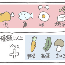 """""""理想の食事""""ってハ…"""
