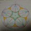 幾何女子としては、ど…