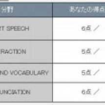 英検1級2次試験の分…