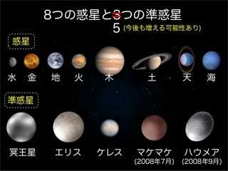 太陽系探訪~準惑星へ | 氷龍の...