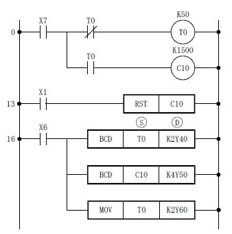 BIN→BCDデータ変換命令   三菱PL...