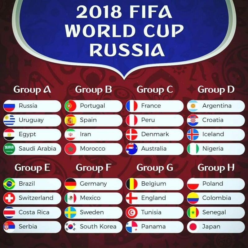 ワールドカップ。組み合わせ。決...